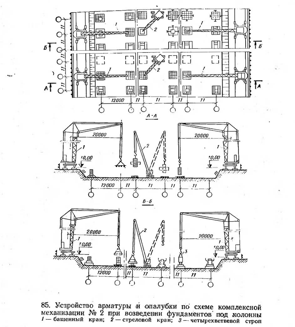 85. Устройство арматуры и опалубки по схеме комплексной механизации №2