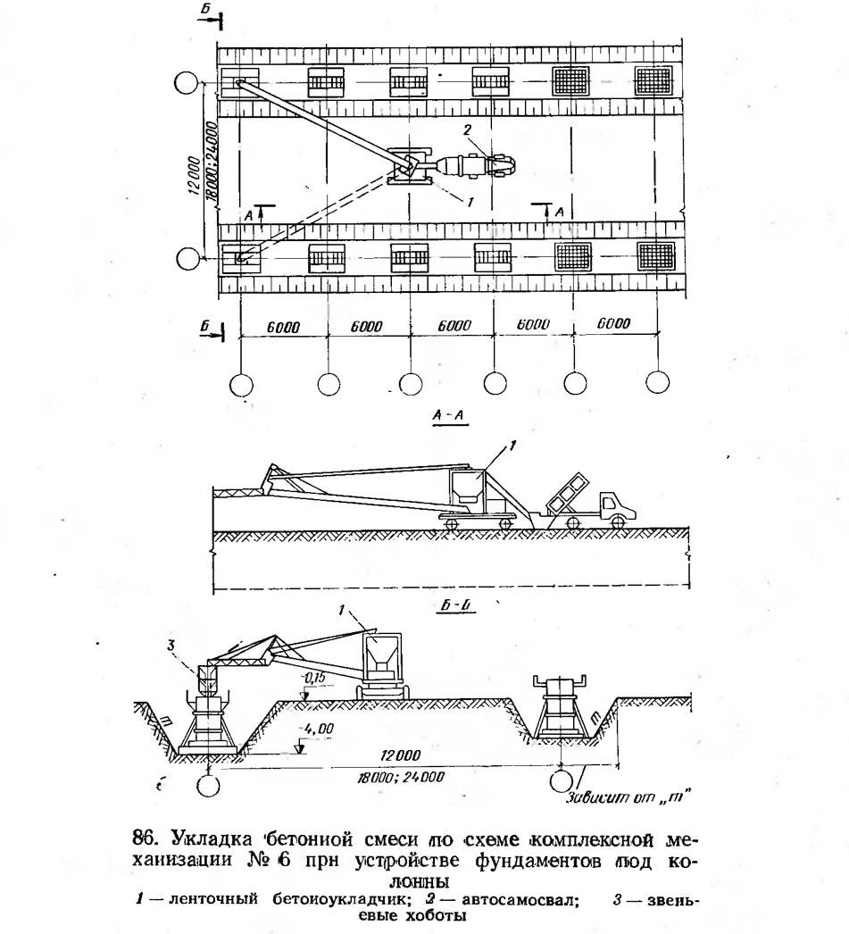 86. Укладка бетонной смеси по схеме комплексной механизации №6