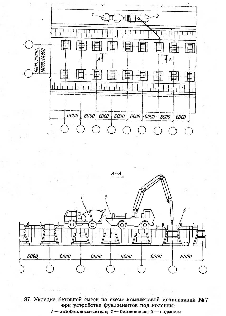 87. Укладка бетонной смеси по схеме комплексной механизаций №7