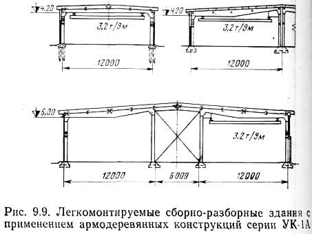 Рис. 9.9. Легкомонтируемые сборно-разборные здания серии УК-1А