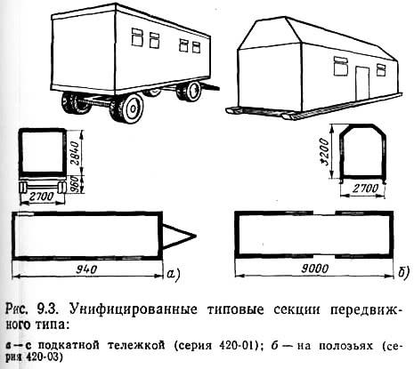 Рис. 9.3. Унифицированные типовые секции передвижного типа