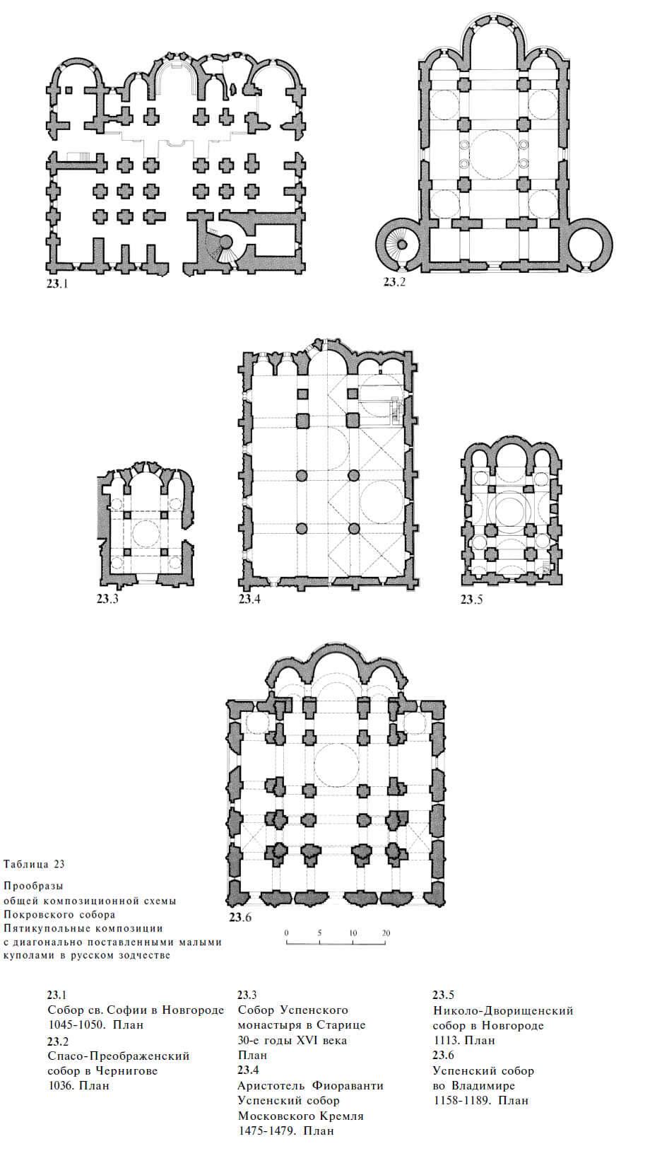 Пятикупольные композиции с диагонально поставленными малыми куполами в русском зодчестве
