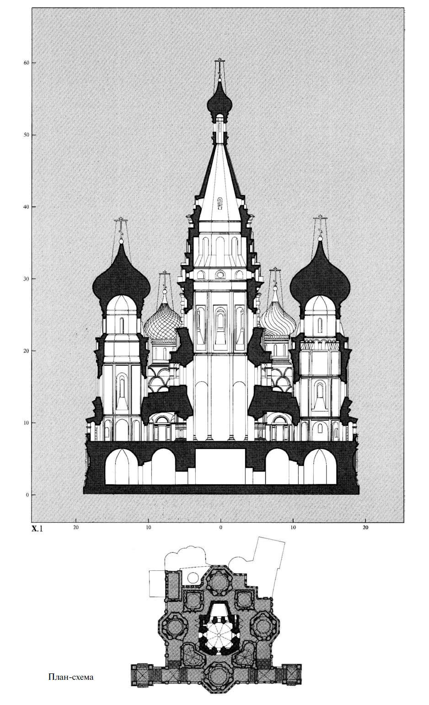 Разрез и план-схема центрального столпа - церкви Покрова