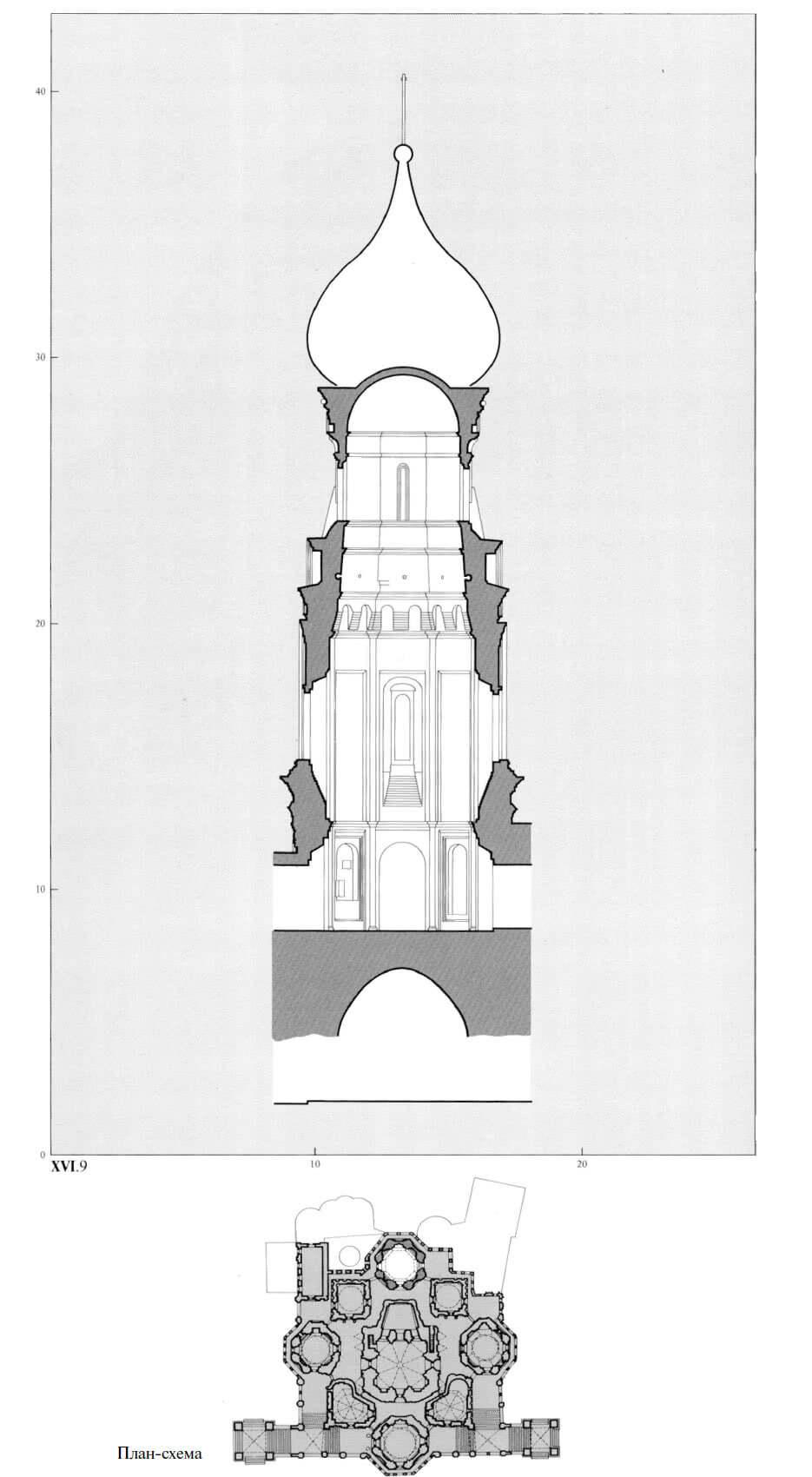 Разрез и план-схема придела Троицы