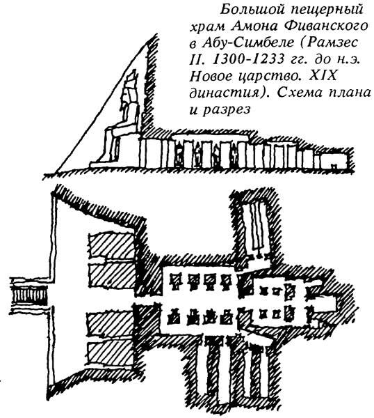 Большой пещерный храм Амона Фиванского в Абу-Симбеле