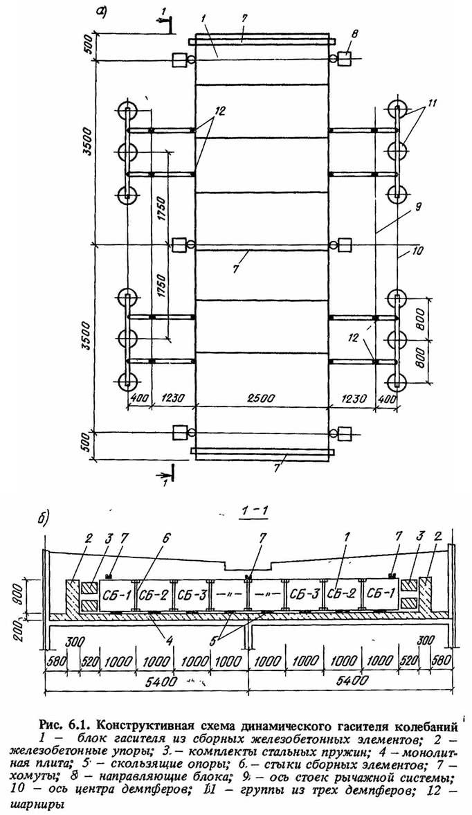 Рис. 6.1. Конструктивная схема динамического гасителя колебаний