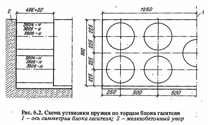 Рис. 6.2. Схема установки пружин по торцам блока гасителя