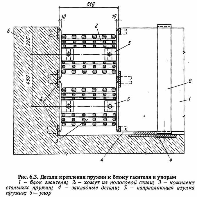 Рис. 6.3. Детали крепления пружин к блоку гасителя и упорам
