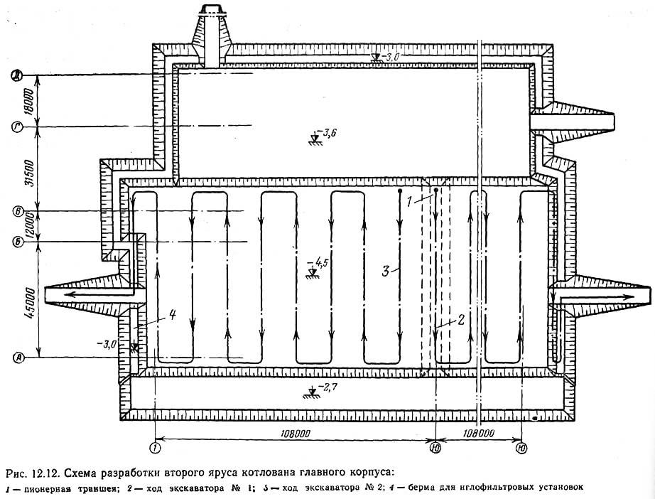 Рис. 12.12. Схема разработки второго яруса котлована главного корпуса