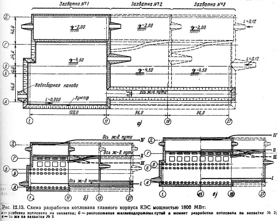 Рис. 12.13. Схема разработки котлована главного корпуса КЭС мощностью 1800 МВт