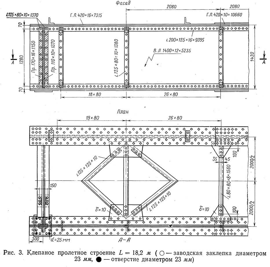 Рис. 3. Клепаное пролетное строение L=18,2 м