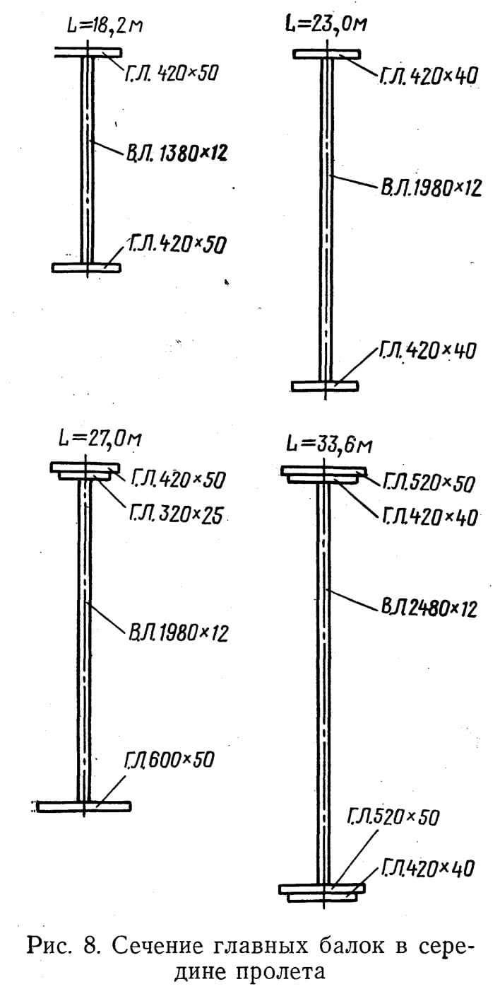 Рис. 8. Сечение главных балок в середине пролета