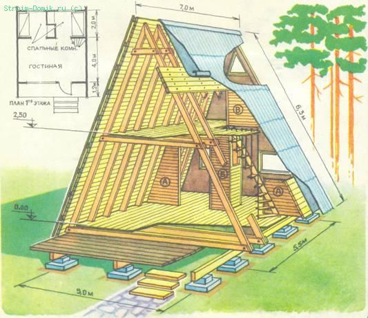 Проект садовый домик своими руками