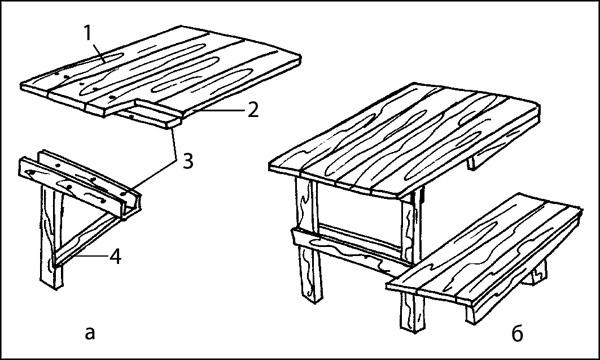 Полки и скамейки
