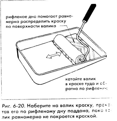 6.Техника работы кистями различных типов