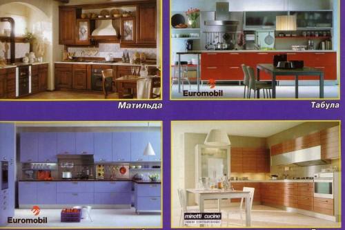 9.Дополнительное оснащение кухни