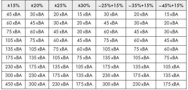 2.6.5. Модели с расширенным диапазоном стабилизации