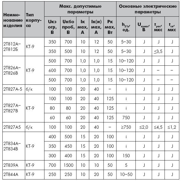4.2. Параметры серийных биполярных транзисторов