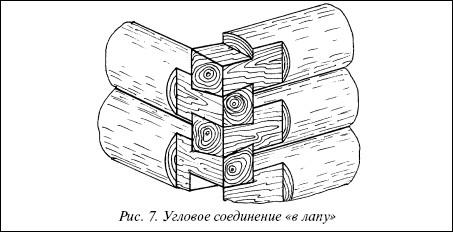 Рис.7. Угловое соединение «в лапу»