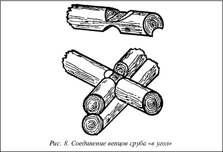 Рис.8. Соединение венцов сруба «в угол»