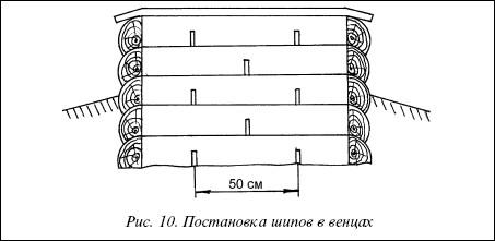 Рис.10. Постановка шипов в венцах