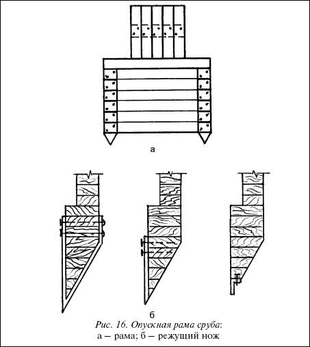 Рис.16. Опускная рама сруба