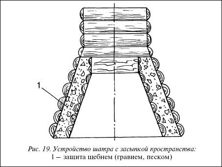 Рис.19. Устройство шатра с засыпкой пространства: