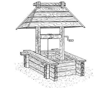 Рис.35. Шатры для колодцев различных конструкций