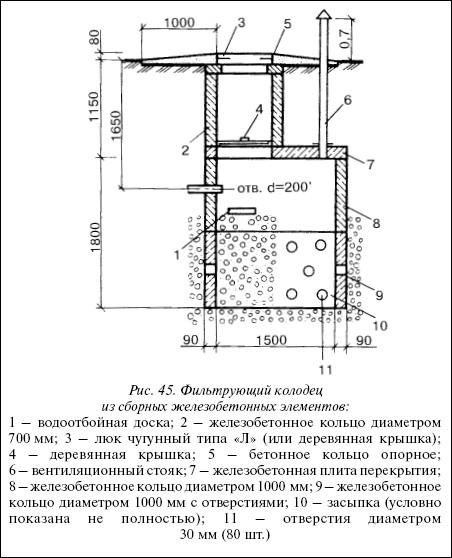 Рис.45. Фильтрующий колодец из сборных железобетонных элементов: