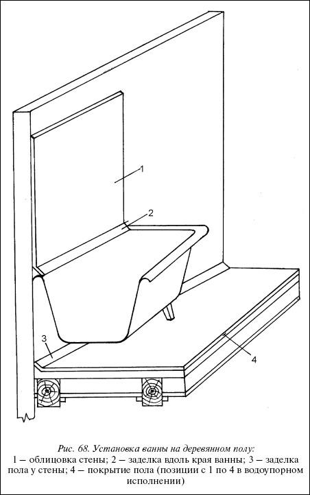 Рис.68. Установка ванны на деревянном полу: