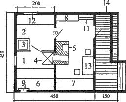 Рис.6. План бани: 1 — парная; 2 — моечная; 3 — душевой поддон; 3 — предбанник; 4 — печь-каменка; 5 — камин; 6 — полок; 7 — лежанка; 8 — подставка; 9 — отдушина; 10 — двери;11 — вешалка; 12 — окно; 13 — стол; 14 — терраса.