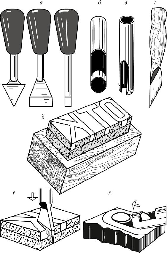 Рис.29.