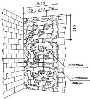 Рис.41. Набрасывание мастики на стену