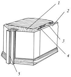 Рис.44. Отделка гипсокартоном откосов: 1 – штукатурка; 2 – гипсокартонный лист; 3 – маяк; 4 – мастика; 5 – деревянный брусок