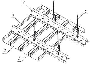Рис.51. Устройство реечного потолка открытого типа: 1 – межреечная вставка; 2 – панель открытого типа; 3 – пристенный уголок; 4 – универсальная несущая шина; 5 – подвес-зажим и спица