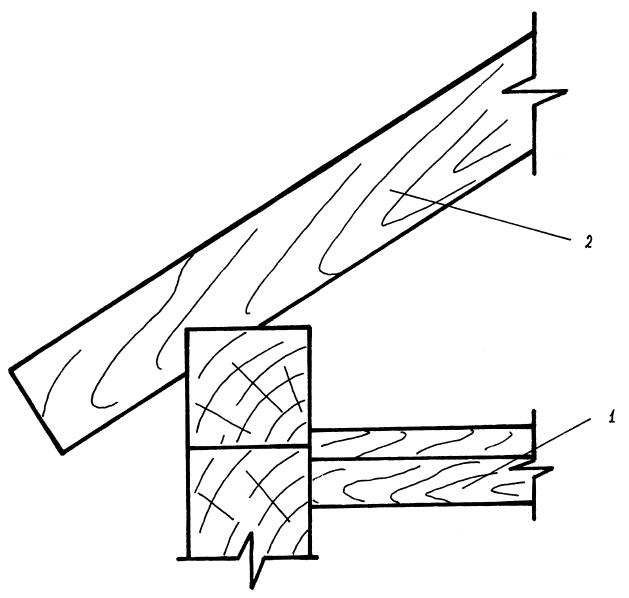 1.Деревянные стропила