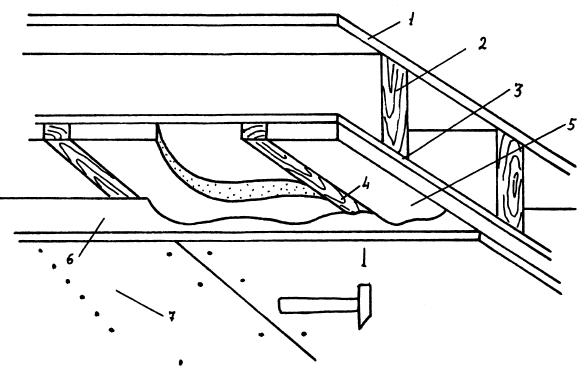 Тепло-, гидроизоляция крыши