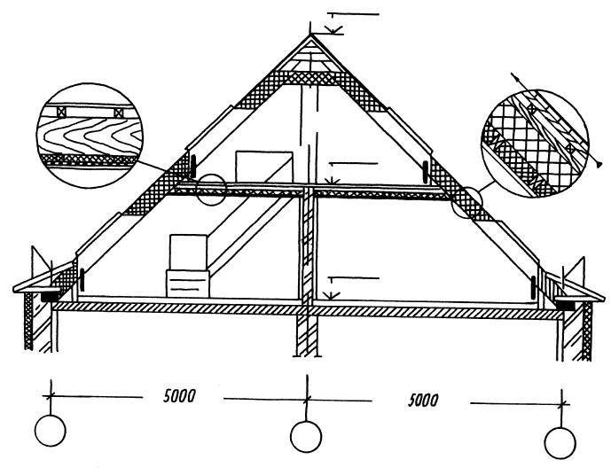 Правила проектирования мансард