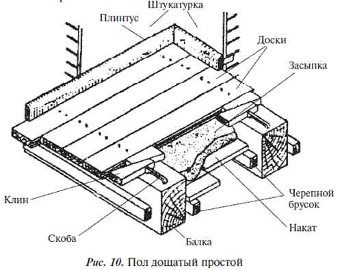 1.Общие сведения о зданиях и сооружениях
