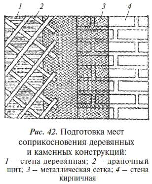 8.Подготовка поверхностей