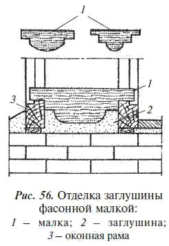 13.Оштукатуривание фигурных поверхностей