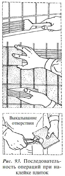 1.Облицовка внутренних поверхностей глазурованными керамическими плитками