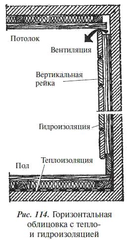 6.Облицовка деревом