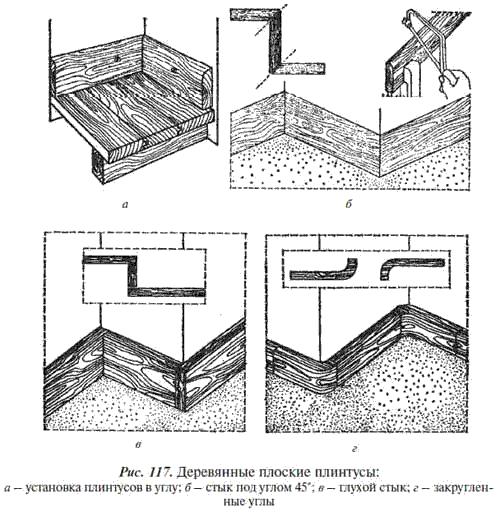 Звукоизоляционная облицовка стен и потолков.