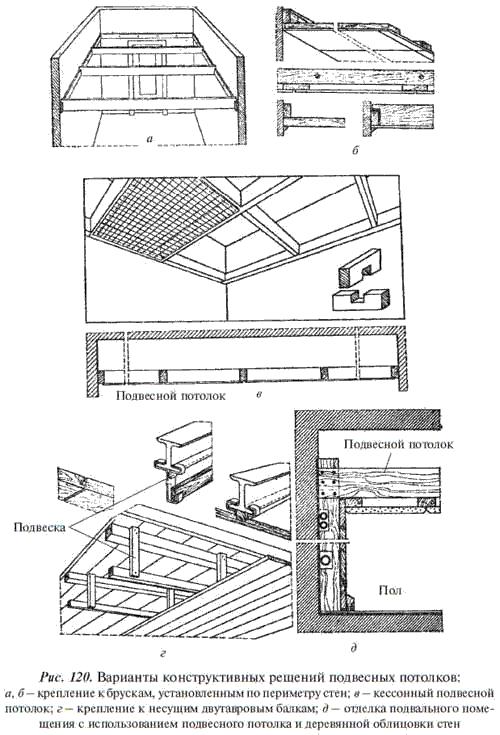 7.Снижение высоты потолка с помощью облицовки