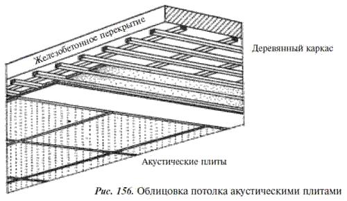 15.Облицовка акустическими плитками