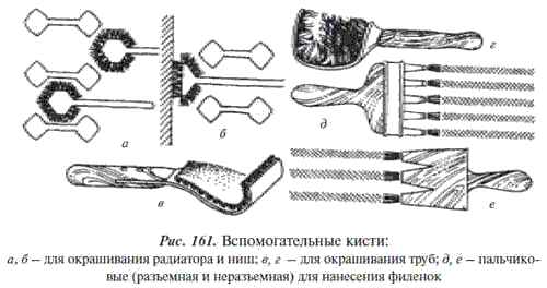 1.Инструменты и <a href='https://kran-info.ru/b/book/3/page/3-3-gruzozahvatnie-prisposobleniya-i-tara/9-3-2-semnie-gruzozahvatnie-prisposobleniya' target='_blank' rel='external'>приспособления</a>