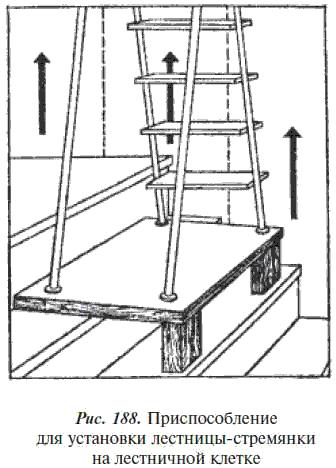 6.Последовательность выполнения работ при наклейке обоев