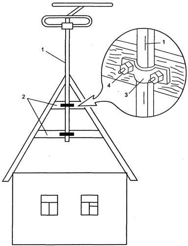 Рис.5. Установка антенны на черепичной крыше