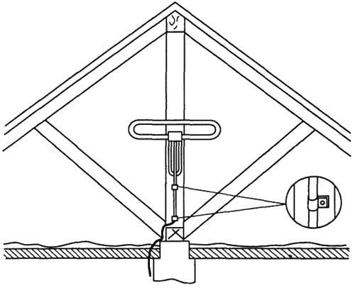 Рис.7. Установка антенны на стропилах в чердачном помещении